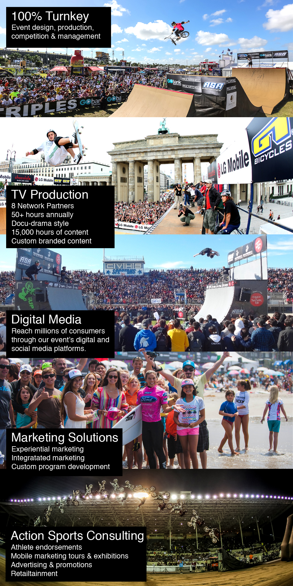 action sports events