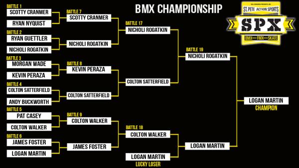 Saturday BMX Results
